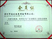 广东sheng模ju协会会yuanzheng