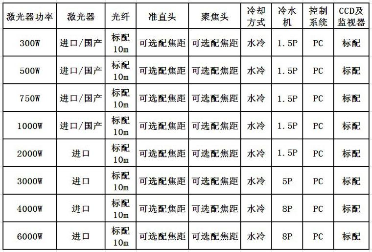 籶ing鸪莗ing台注ce激guangguang纤激guangqi配置